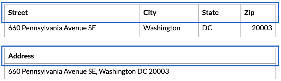 example showing multiple column and single column header formats