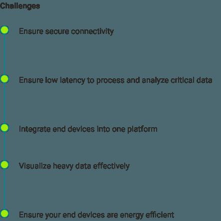 iot challenges