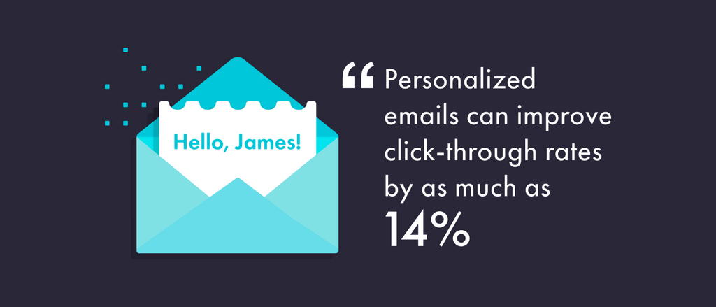 Personalized emails