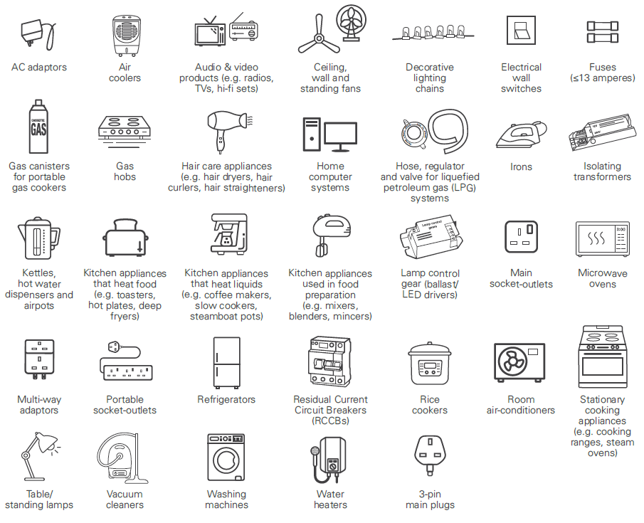 33 categories of Controlled Goods