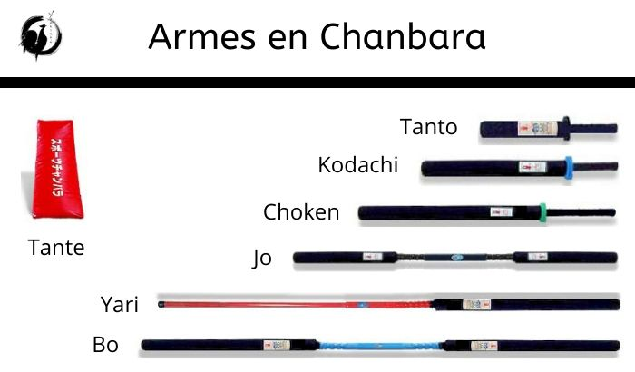 armes disponible en Chanbara