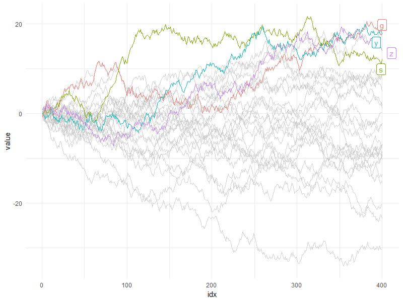 plot of chunk gghighlight-theme