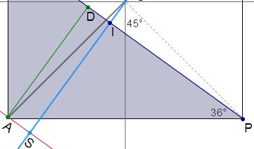 Dig deep into CSS linear gradients   Hugo Giraudel, web