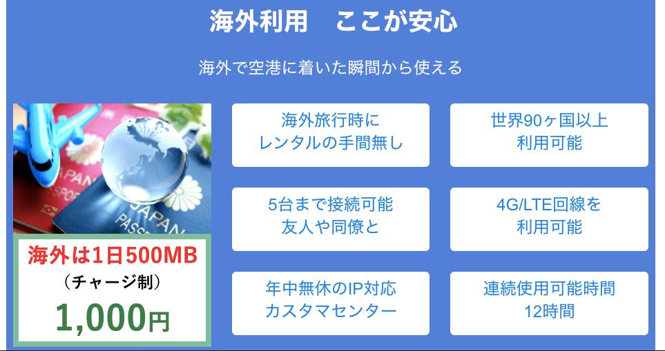 NOZOMI WiFi海外利用