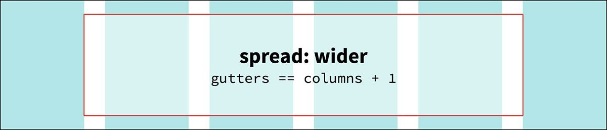 spread: wider