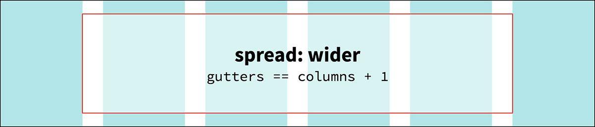 spread: wider