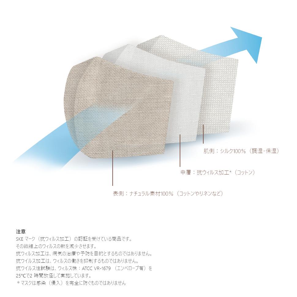 ファブリックケアマスク(表側オーガニックコットン)2