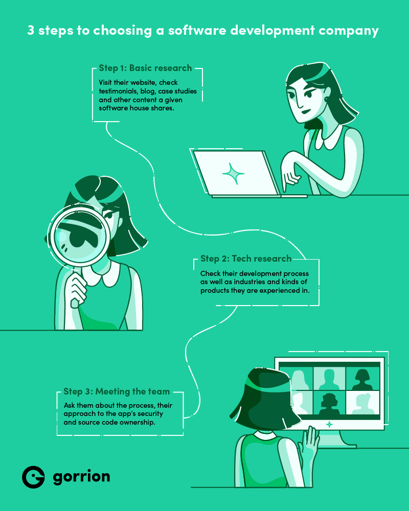 infographic on how to choose a software development company in 3 steps