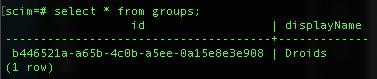 Database Groups Image