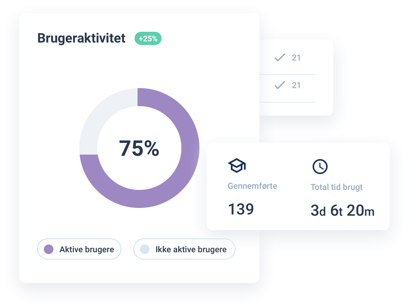 Statistikker - VR TRAINER