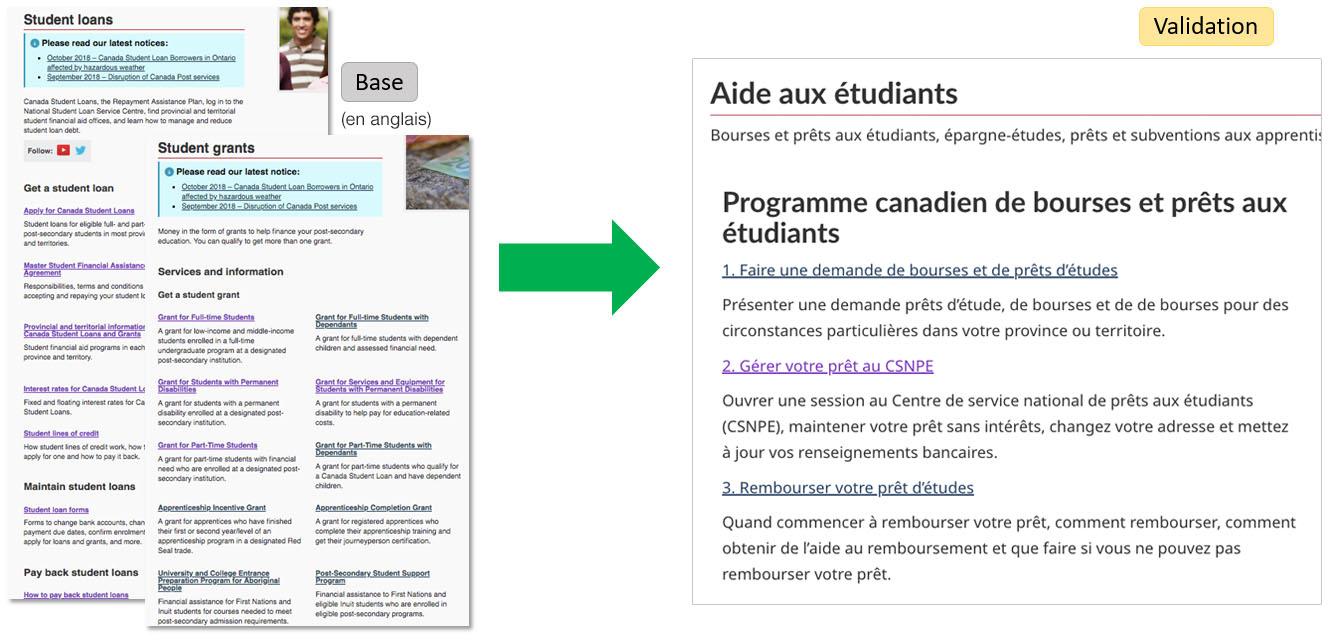 La page Web pour les prêts étudiants avant et après.
