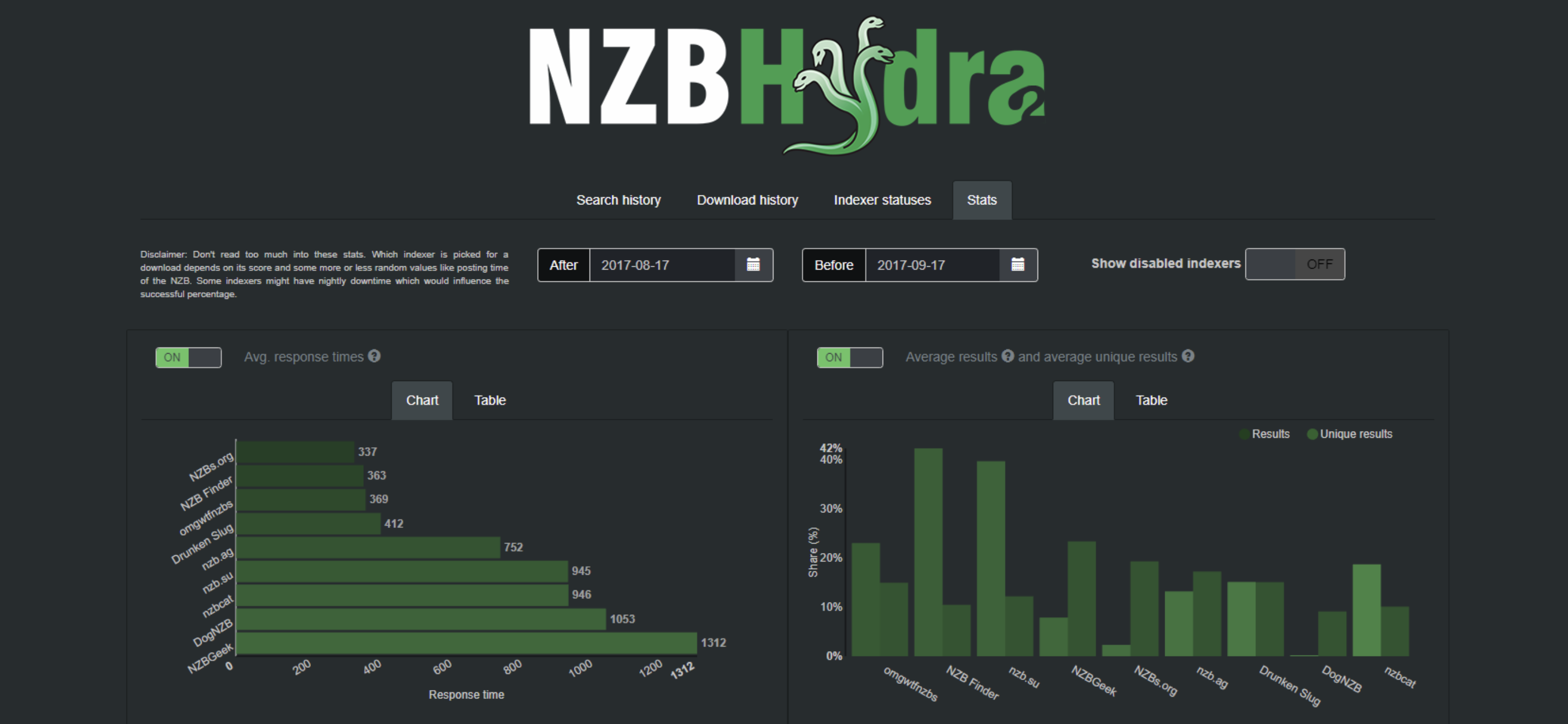 NZBHydra Screenshot