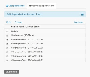 User vehicle permissions