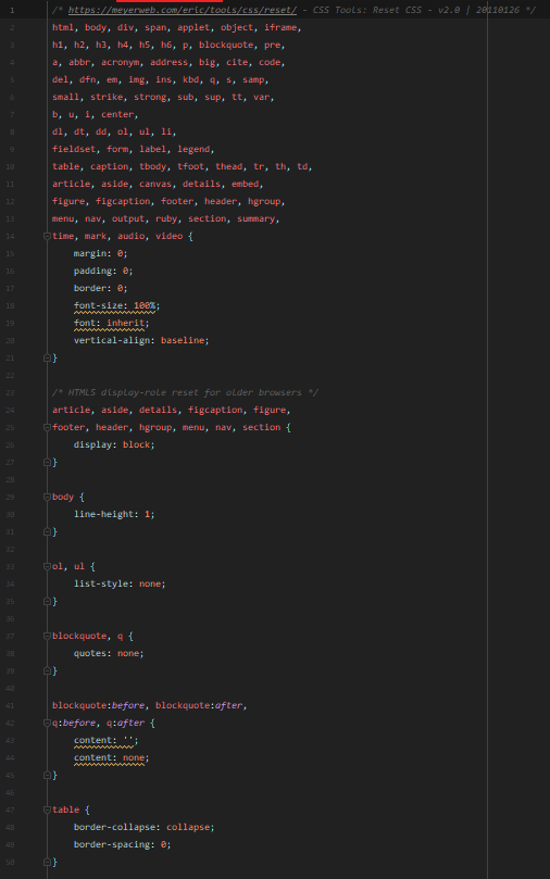 The contents of the CSS reset file.