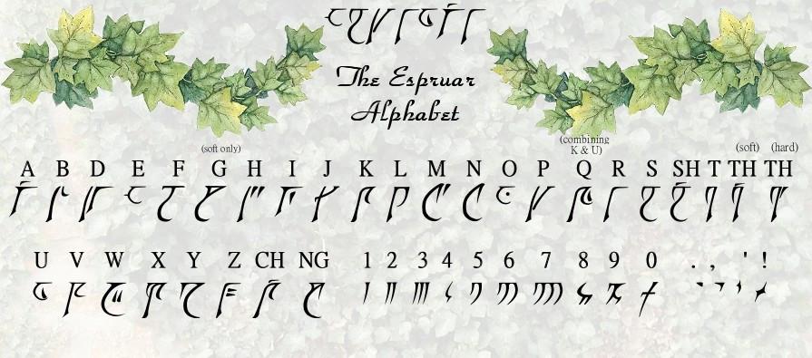 Dethek alphabet and numerals