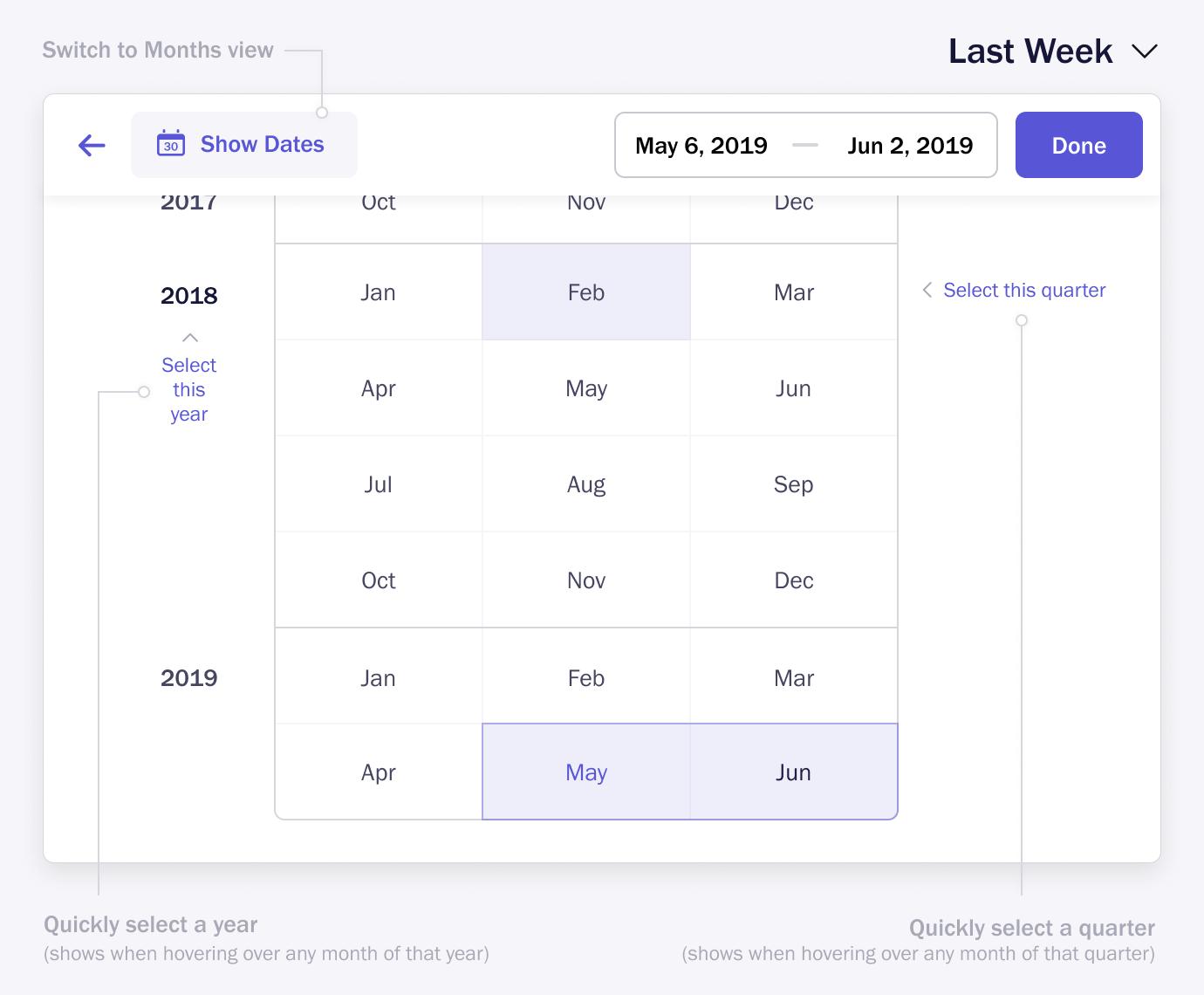 DatePicker Months View