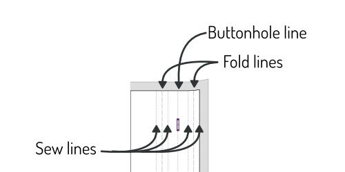 Understanding a classic buttonhole placket