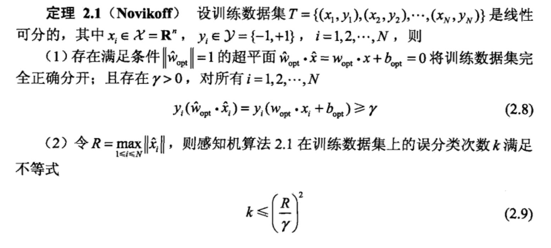 Novikoff 定理