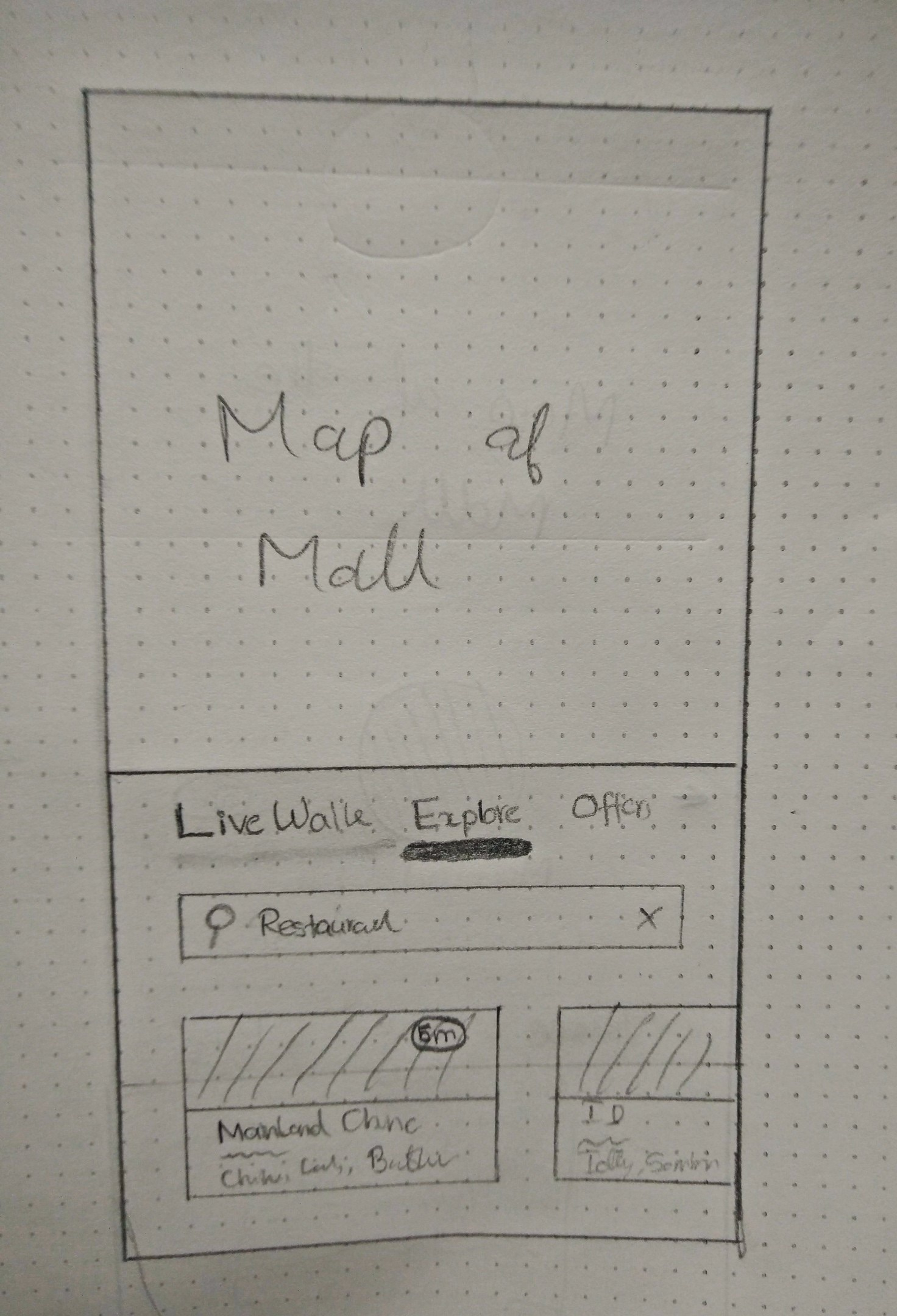 Hand Drawn Sketch for Malls