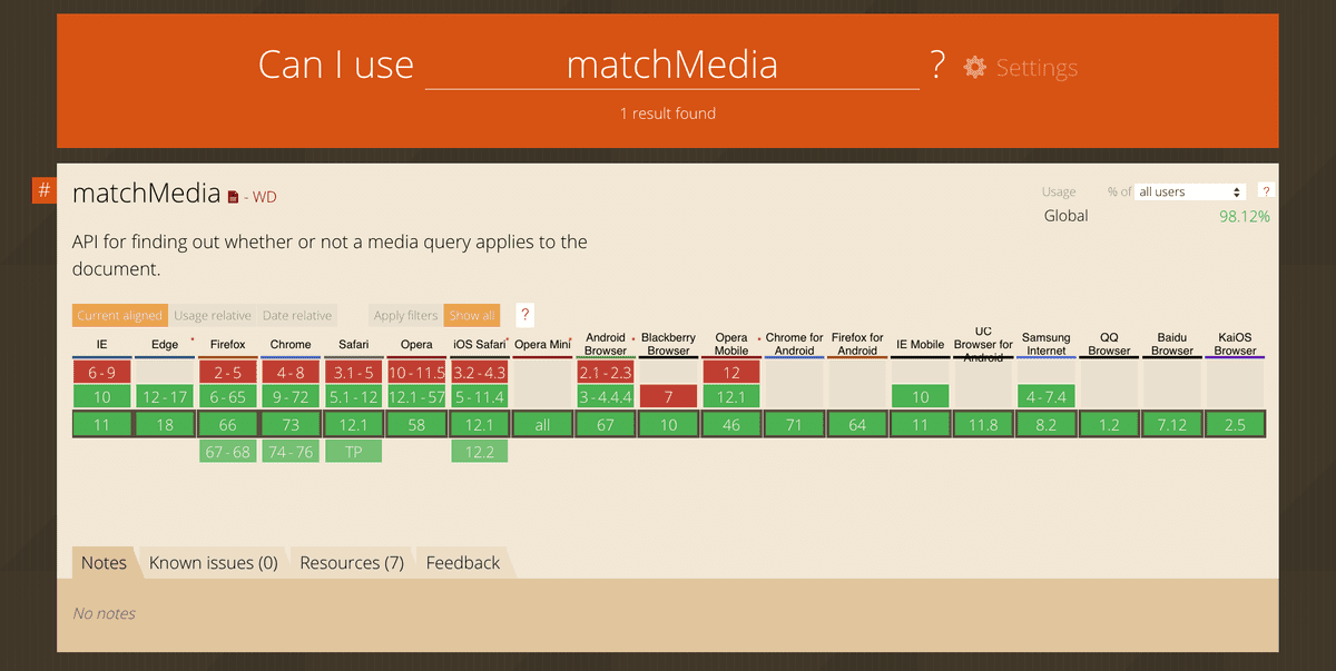 window.matchMedia browser support