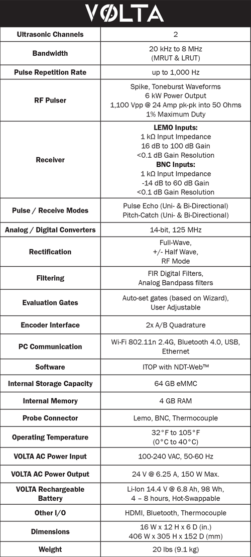 Volta Specifications
