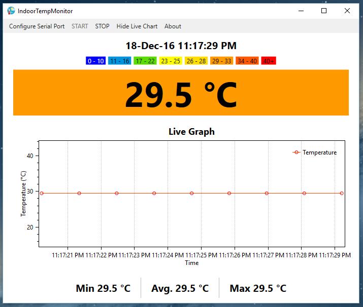 IndoorTempMonitor - simple GUI app written .NET C# and WPF