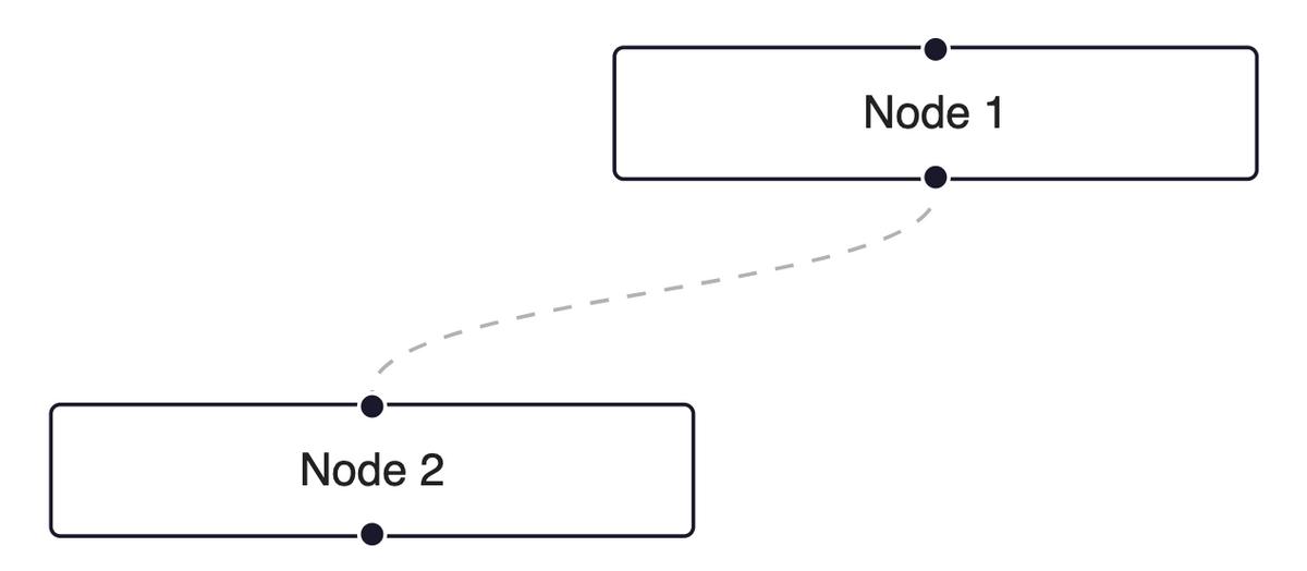 reactflow basic