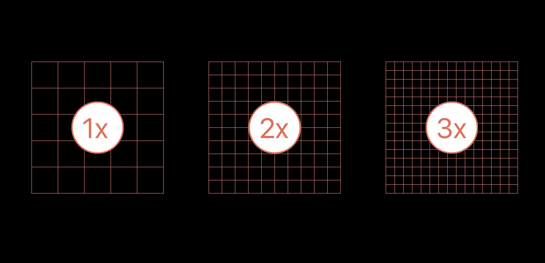A line diagram depicting a pixel density
