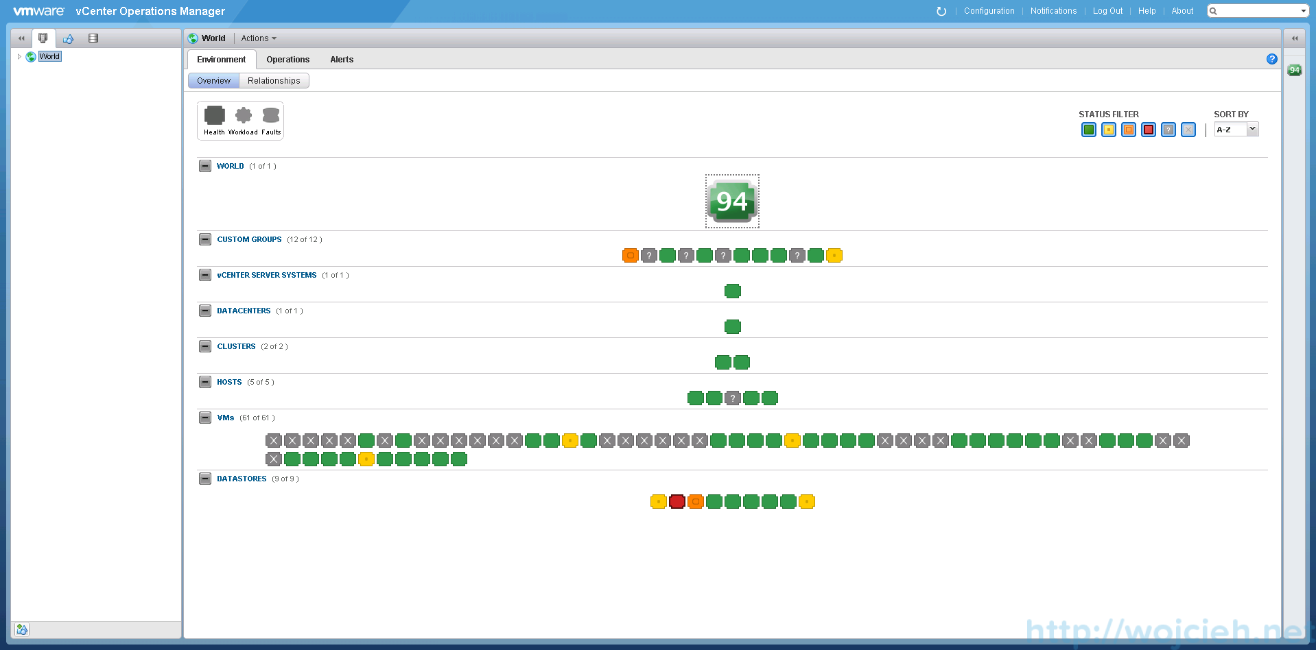 VMware vRealize Operations Manager - Usage 2