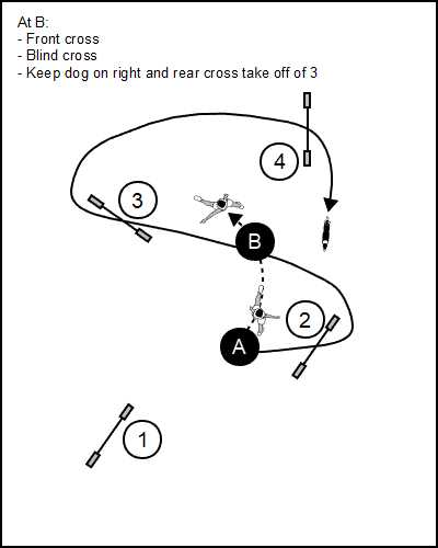 Handling jumps 2 and 3