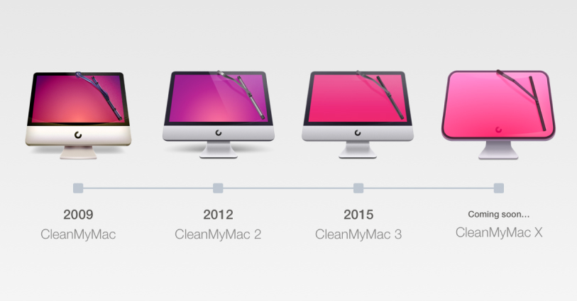 Clean My Mac Facebook image