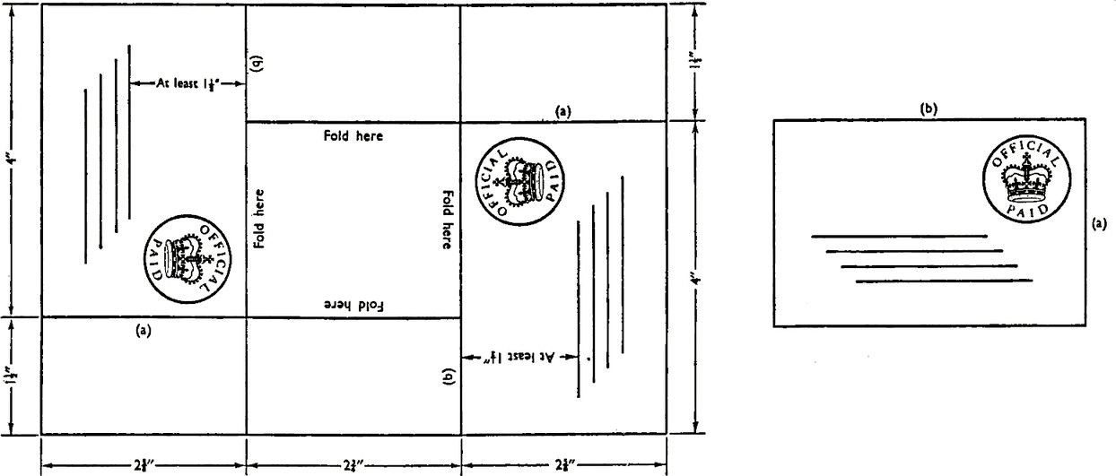 Flattened reply folder with measurements for folding. Long length measures 8 inches. Short length measures 5, 1/2 inches. Left side is 2, 5/8 inches wide. Top left has, main face of folder is below the first fold and has Official paid royal mail stamp with space for address, at least 1 1/2 inches below the top of the face. Middle section has fold indications. Right section mirrors main face for reply side.