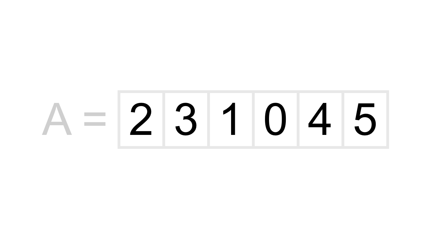 A list containing the numbers 2, 3, 1, 0, 4, 5