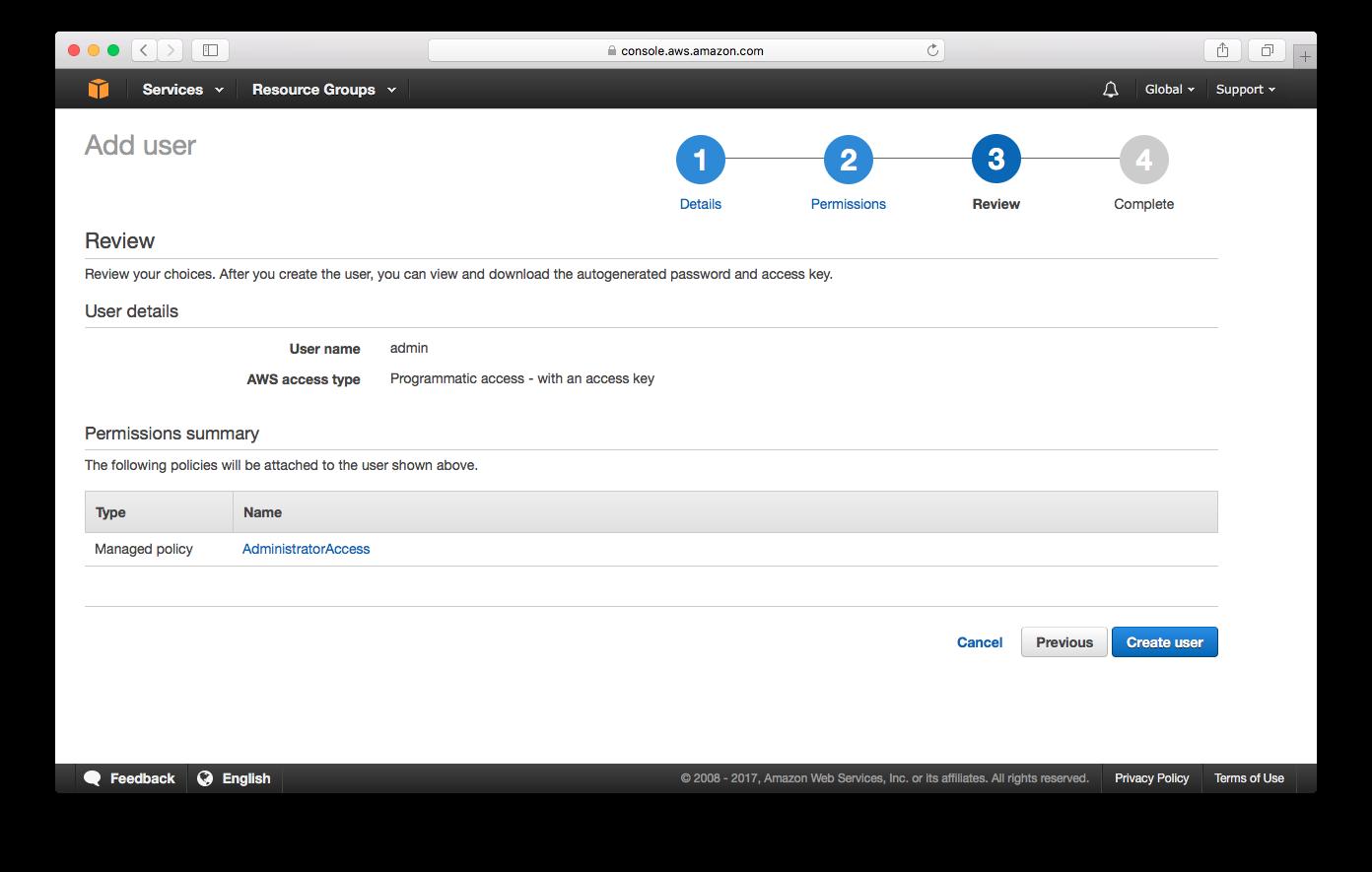 Review IAM User Screenshot