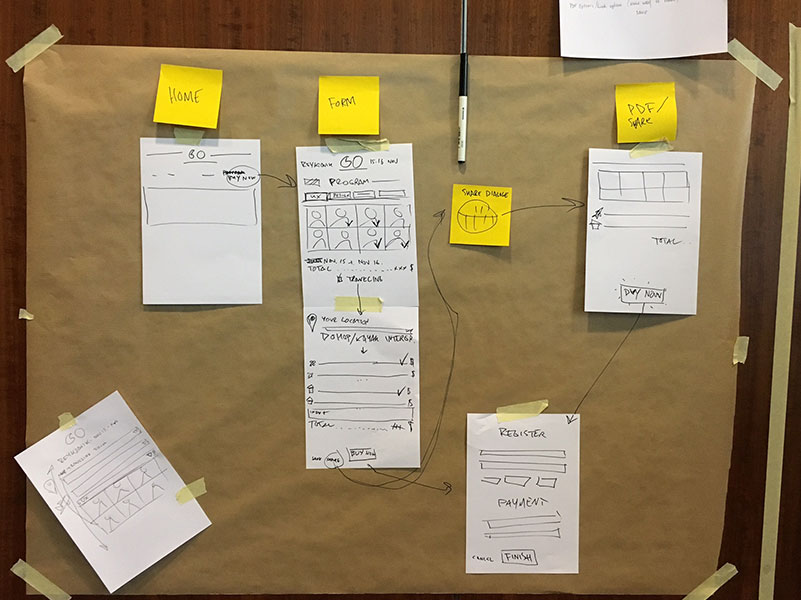 Interview results, group thumbnails, user journey, and flow chart.