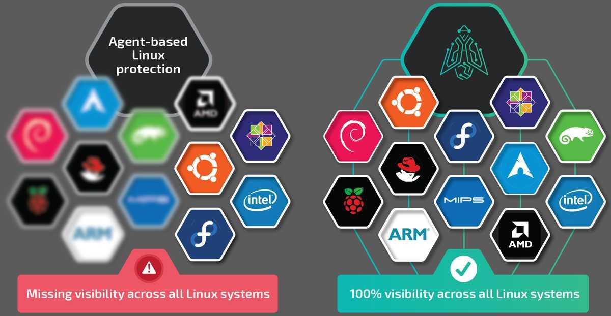 Agent based Linux comparison graphic
