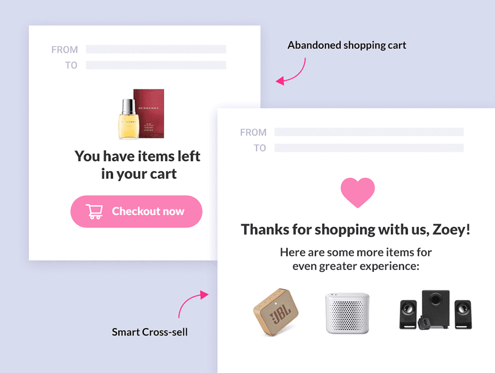 Abandoned shopping cart and smart cross-sell email tactics.