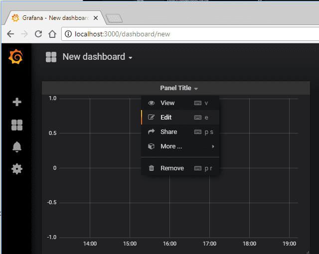 Grafana Edit Dashboard