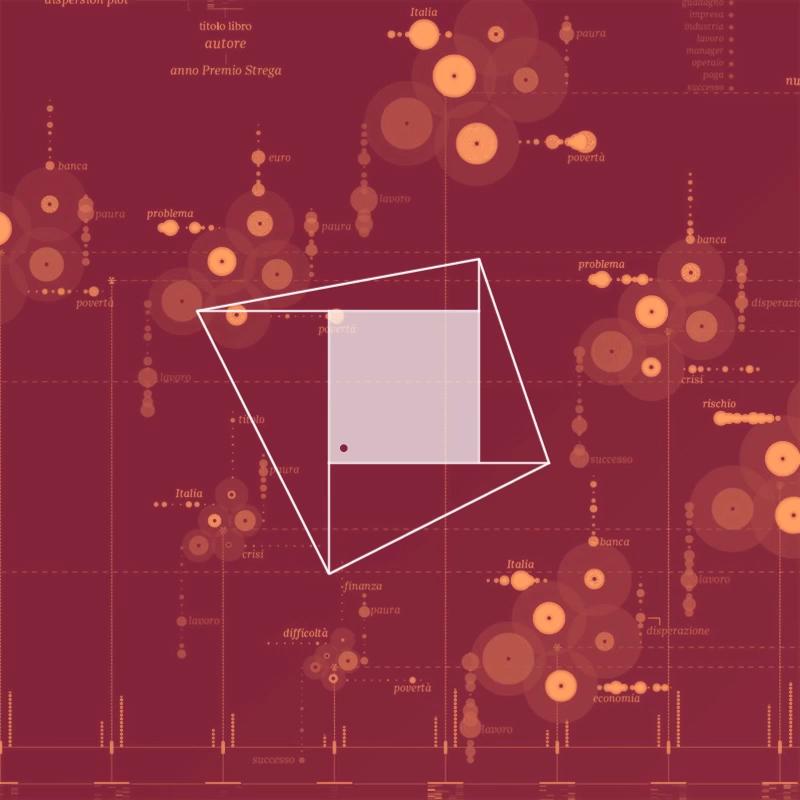 La Lettura - Visual Data