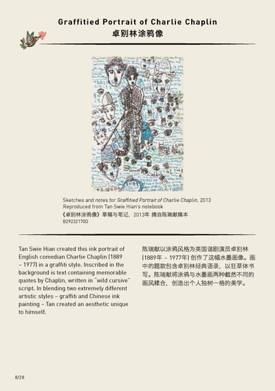 A page summary about the Graffitied Portrait of Charlie Chaplin.