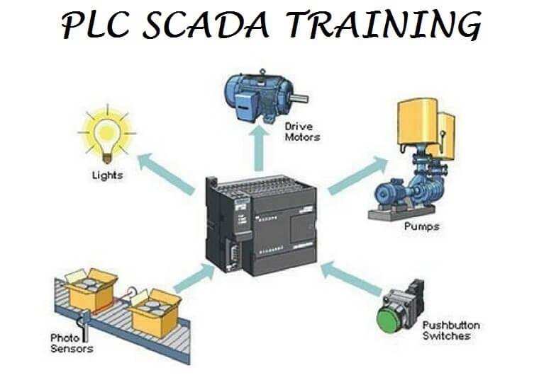 PLC Scada