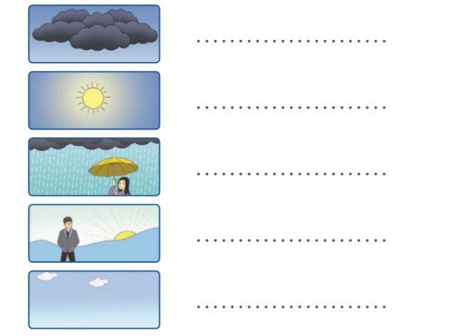 Jawaban Cuaca