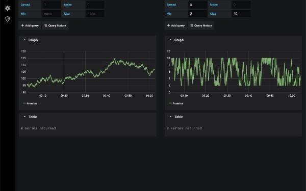 Grafana- The Open Observability Platform