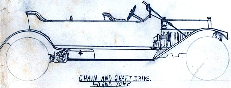 chain-and-shaft-drive