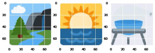 Top-level Cluster 9 Sampled Emojis