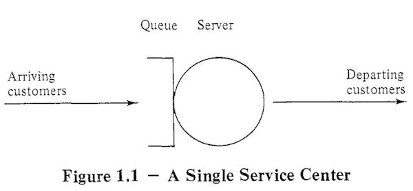 A Single Service Center