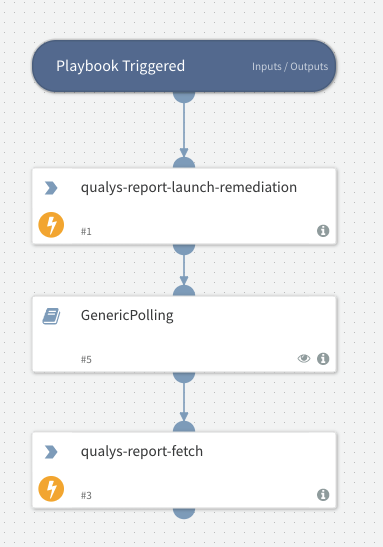 Launch And Fetch Remediation Report - Qualys