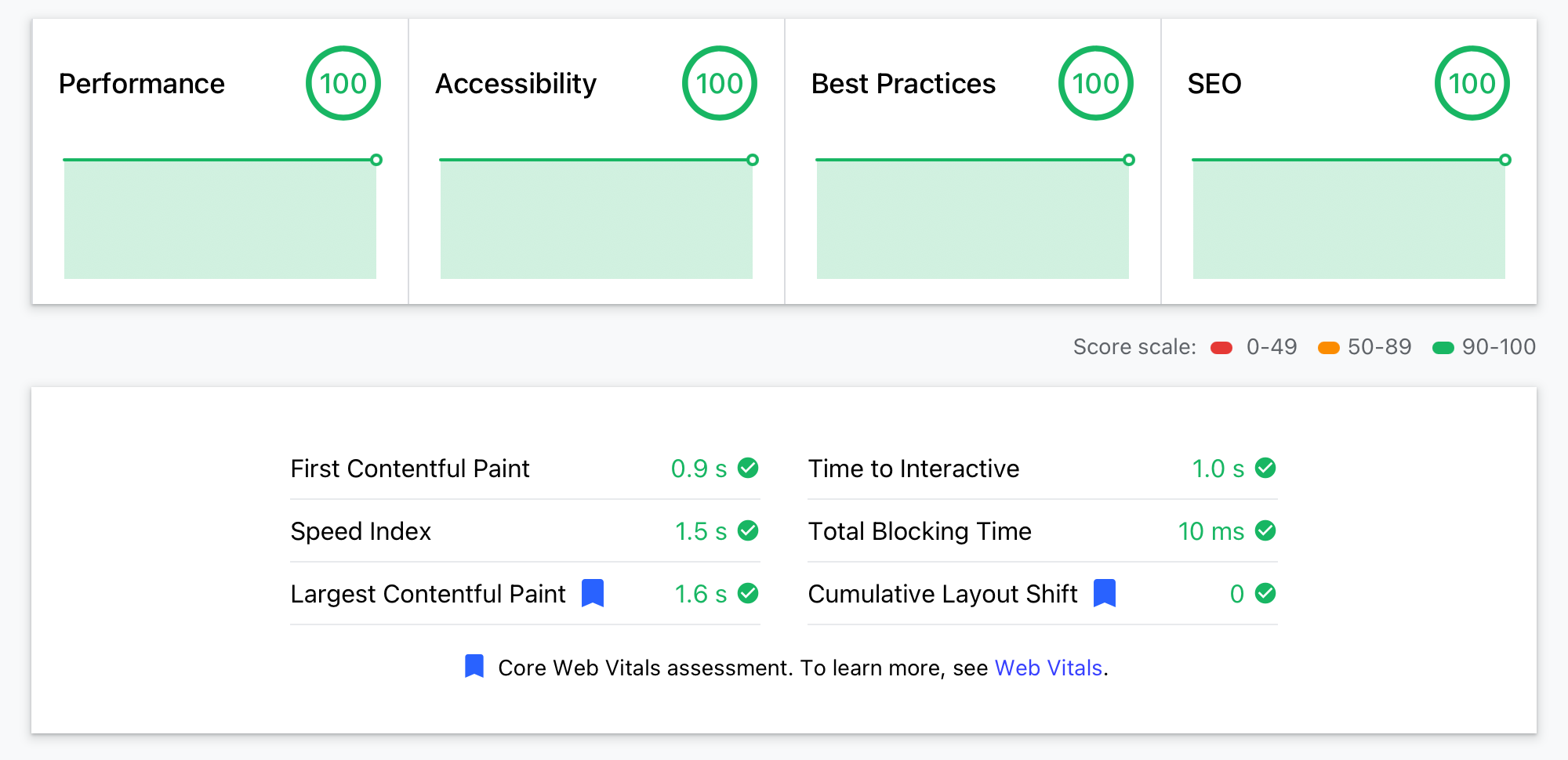 Example of web.dev score card