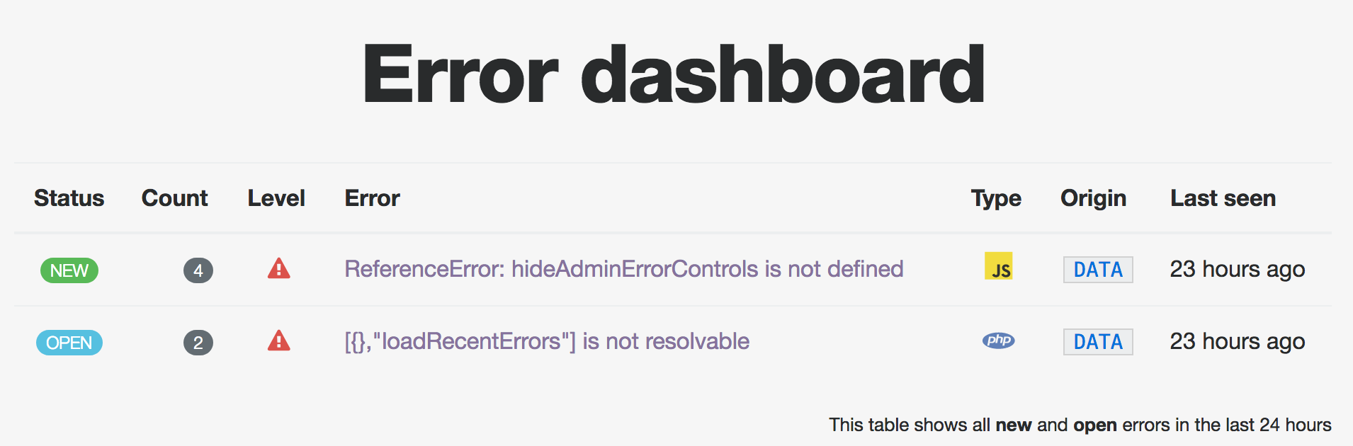 This is what our new error dashboard looks like