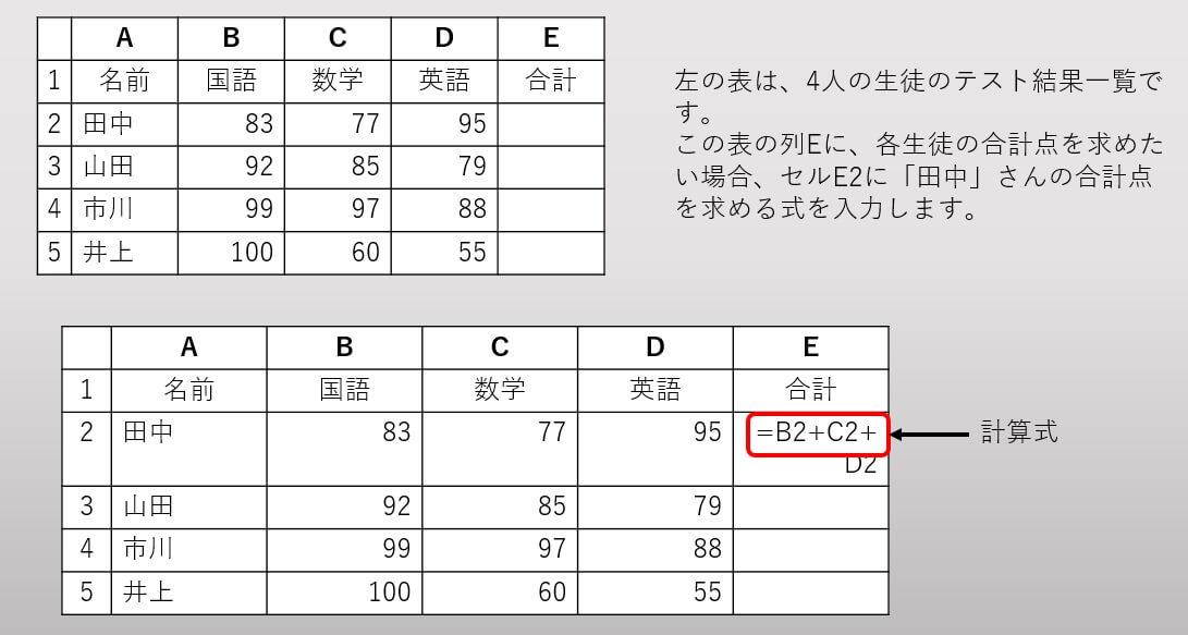 表計算ソフト2